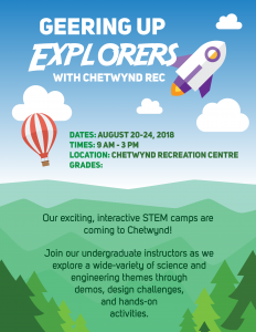 Geering Up Explorers @ Chetwynd & District Rec Centre